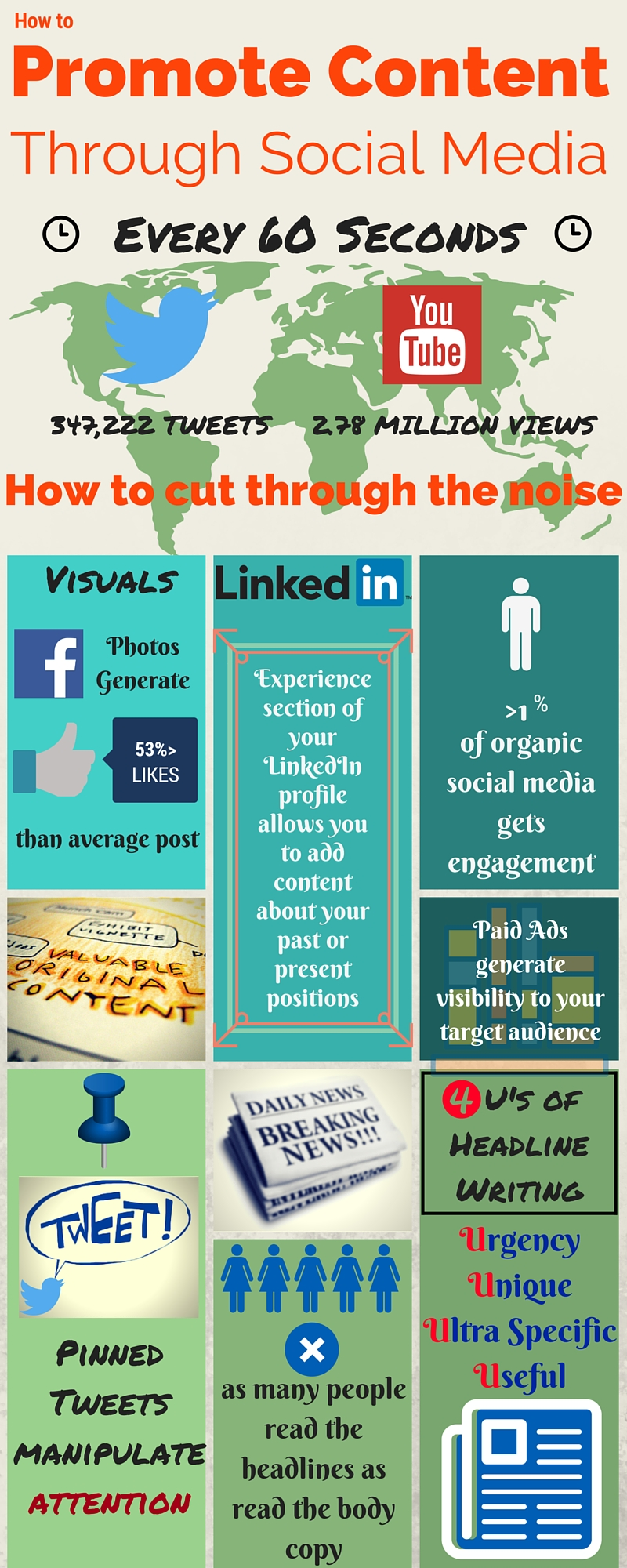 Promote content through social media